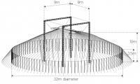 Scola Teloni Big Top diagram, Italian Circus Tent, Big Top Venue,